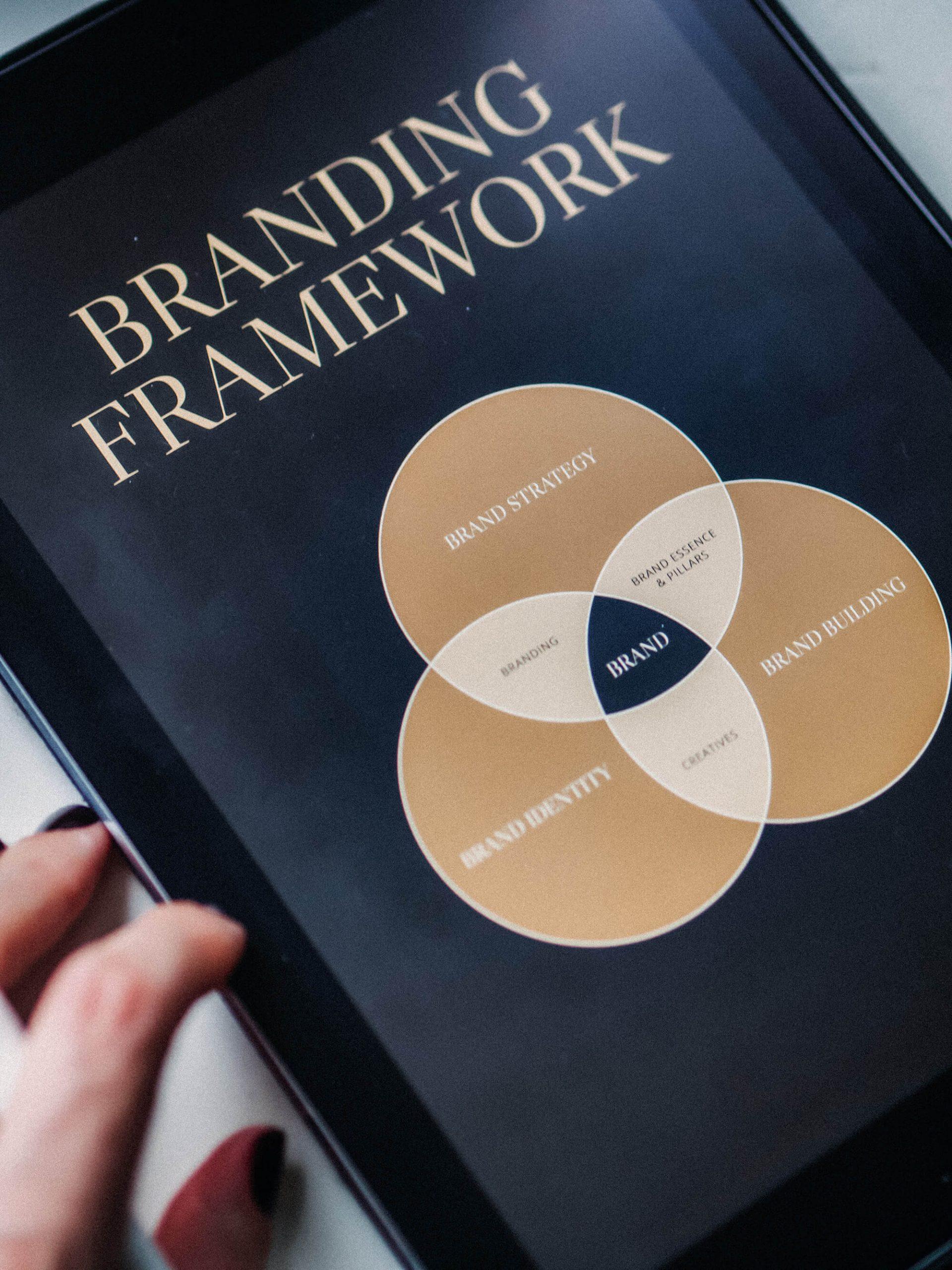 Strategic Brand Building | Fiona Gobbo Creative | Brand building luxury brands with a brand strategy & customer journey
